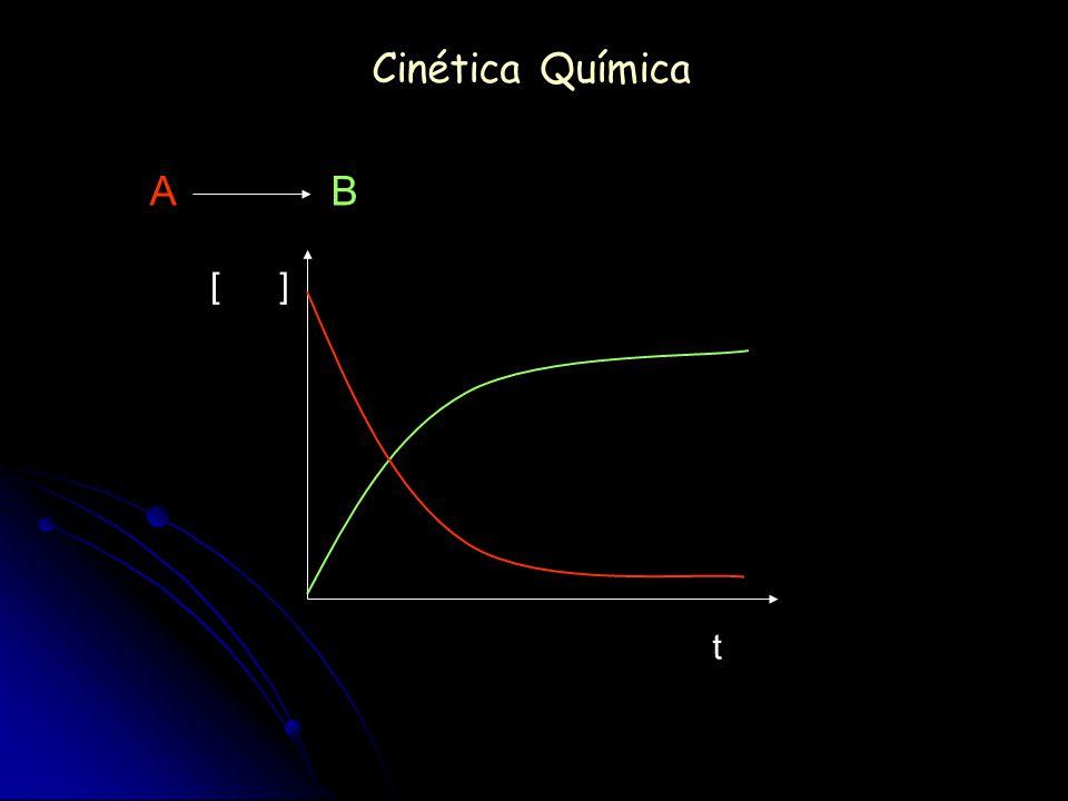 Cinética Química Ordem de uma reação V = k [H 2 ] [NO] 2 Ordem da reação em relação ao NO: 2ª ordem, v = k [NO] 2 Se dobrarmos a concentração do NO e mantivermos a concentração do H 2 constante, a velocidade da reação quadruplica.