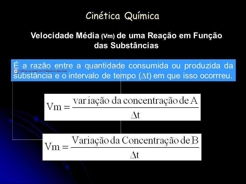 Cinética Química Velocidade Média (Vm) de uma Reação em Função das Substâncias É a razão entre a quantidade consumida ou produzida da substância e o i