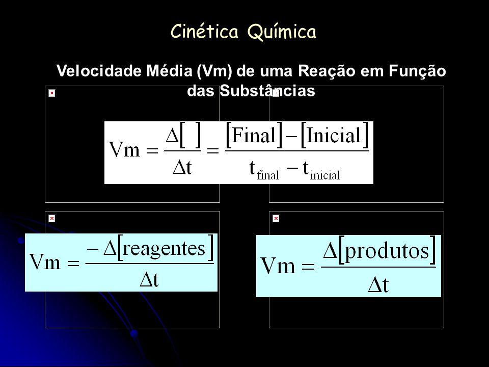 Cinética Química Ordem de uma reação Experiência[A][B][C] Velocidade/mol (L.min -1 ) 1ª 2 mol/L 3 mol/L 1 mol/L V 1 = 0,5 2ª 4 mol/L 3 mol/L 1 mol/L V 2 = 2,0 3ª 4 mol/L 6 mol/L 1 mol/L V 3 = 2,0 4ª 4 mol/L 6 mol/L 2 mol/L V 4 = 16,0 Comparando 1ª e 2ª v = k [A] 2 4 v = k [2 A] 2