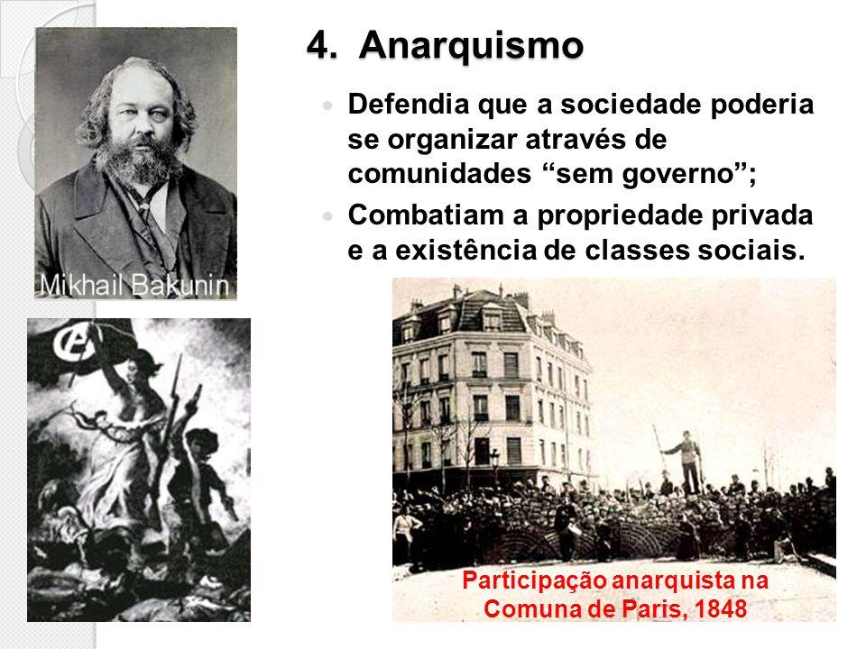 4. Anarquismo Defendia que a sociedade poderia se organizar através de comunidades sem governo; Combatiam a propriedade privada e a existência de clas