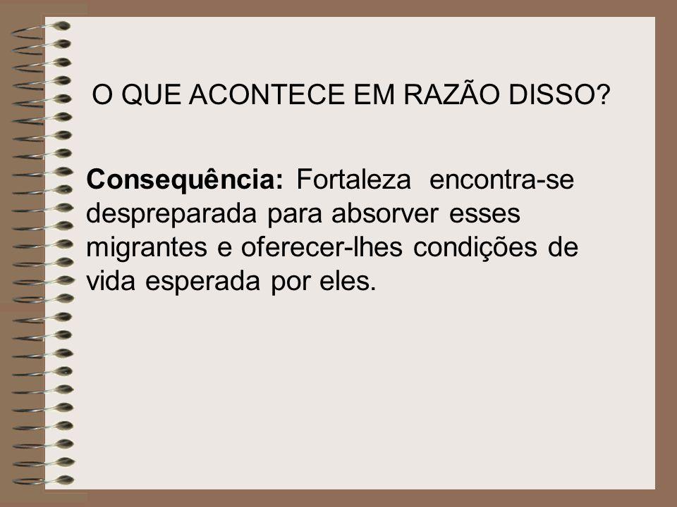 O QUE ACONTECE EM RAZÃO DISSO? Consequência: Fortaleza encontra-se despreparada para absorver esses migrantes e oferecer-lhes condições de vida espera