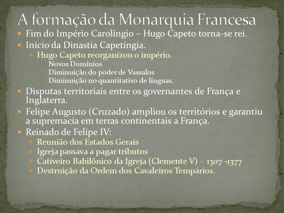 Fim do Império Carolíngio – Hugo Capeto torna-se rei.
