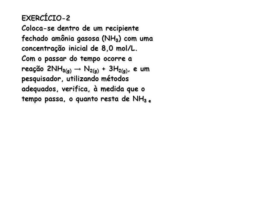EXERCÍCIO-2 Coloca-se dentro de um recipiente fechado amônia gasosa (NH 3 ) com uma concentração inicial de 8,0 mol/L. Com o passar do tempo ocorre a
