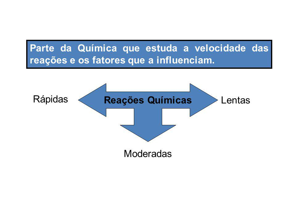 Lei da Ação das Massas, Lei da Velocidade ou Lei de Guldberg-Waage A uma dada temperatura, a velocidade de uma reação química elementar (reação que ocorre em uma única etapa) é diretamente proporcional ao produto das concentrações dos reagentes, em mol/L, elevadas a seus respectivos coeficientes.