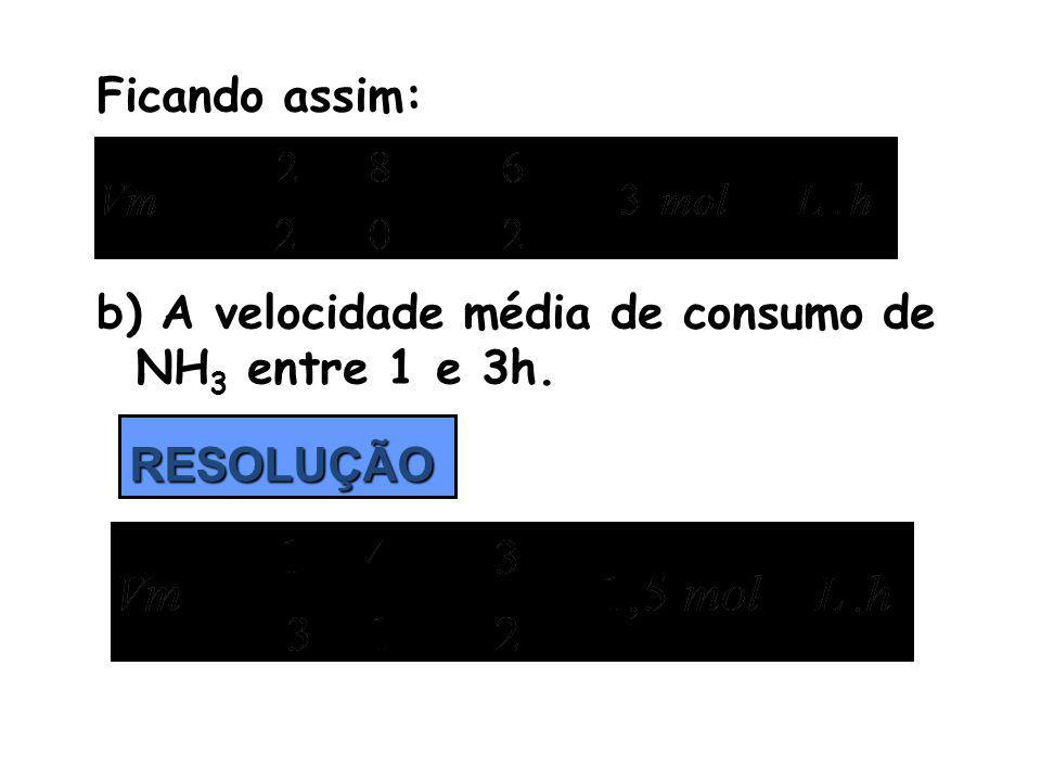 Ficando assim: b) A velocidade média de consumo de NH 3 entre 1 e 3h. RESOLUÇÃO