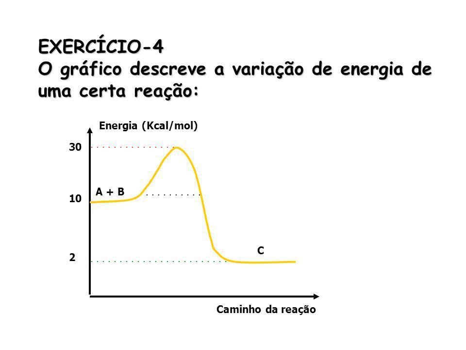 10 30 2................................ Energia (Kcal/mol) Caminho da reação EXERCÍCIO-4 O gráfico descreve a variação de energia de uma certa reação: