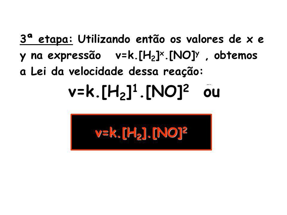 3ª etapa: Utilizando então os valores de x e y na expressão v=k.[H 2 ] x.[NO] y, obtemos a Lei da velocidade dessa reação: v=k.[H 2 ] 1.[NO] 2 ou v=k.