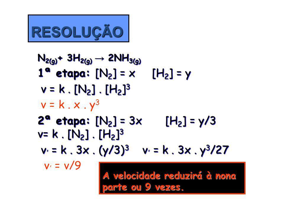 N 2(g) + 3H 2(g) 2NH 3(g) 1ª etapa: [N 2 ] = x [H 2 ] = y v = k. [N 2 ]. [H 2 ] 3 v = k. [N 2 ]. [H 2 ] 3 v = k. x. y 3 v = k. x. y 3 2ª etapa: [N 2 ]