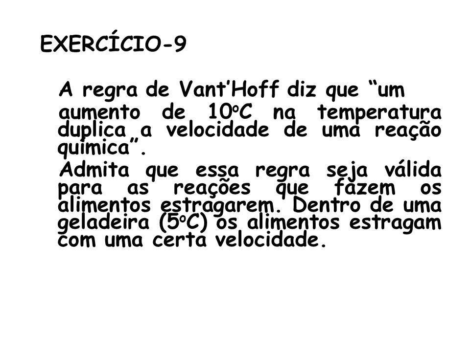 EXERCÍCIO-9 A regra de VantHoff diz que um aumento de 10 o C na temperatura duplica a velocidade de uma reação química. Admita que essa regra seja vál