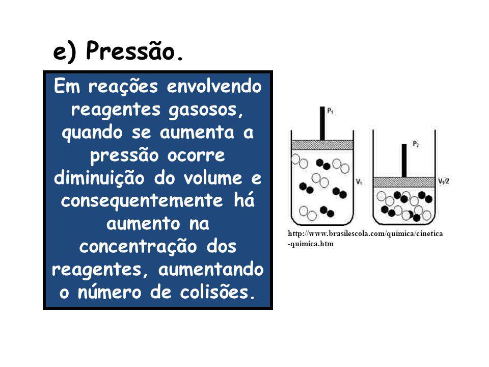 Em reações envolvendo reagentes gasosos, quando se aumenta a pressão ocorre diminuição do volume e consequentemente há aumento na concentração dos rea