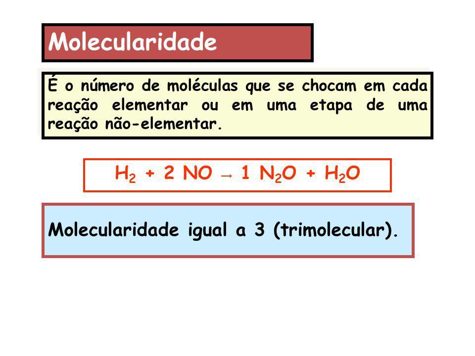 Molecularidade É o número de moléculas que se chocam em cada reação elementar ou em uma etapa de uma reação não-elementar. H 2 + 2 NO 1 N 2 O + H 2 O