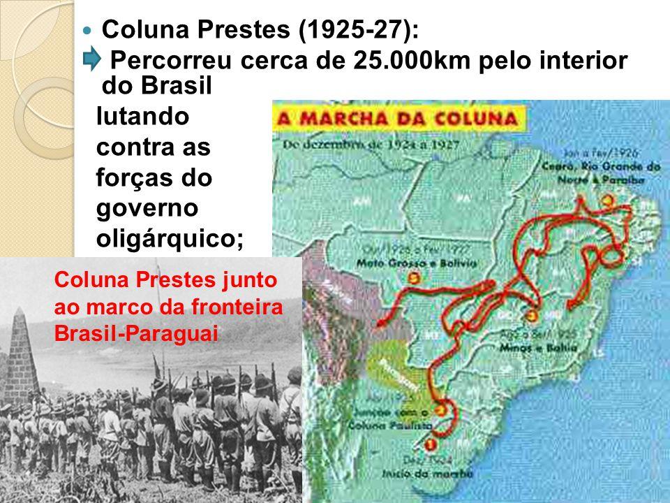 Coluna Prestes (1925-27): Percorreu cerca de 25.000km pelo interior do Brasil lutando contra as forças do governo oligárquico; Coluna Prestes junto ao