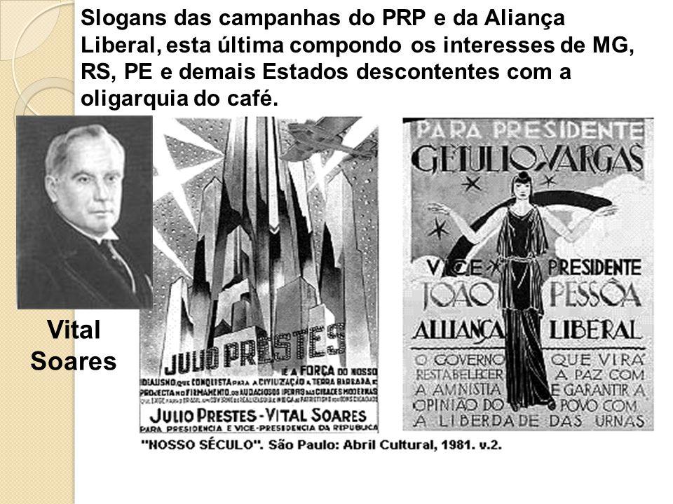 Slogans das campanhas do PRP e da Aliança Liberal, esta última compondo os interesses de MG, RS, PE e demais Estados descontentes com a oligarquia do