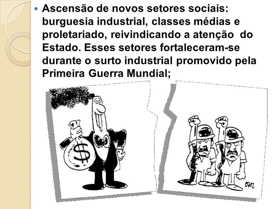 Ascensão de novos setores sociais: burguesia industrial, classes médias e proletariado, reivindicando a atenção do Estado. Esses setores fortaleceram-