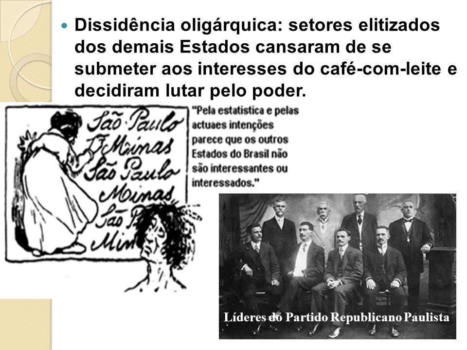 Coluna Prestes (1925-27): Percorreu cerca de 25.000km pelo interior do Brasil lutando contra as forças do governo oligárquico; Coluna Prestes junto ao marco da fronteira Brasil-Paraguai