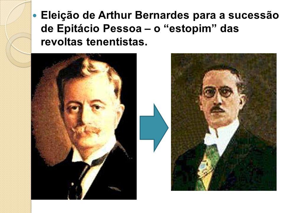 Eleição de Arthur Bernardes para a sucessão de Epitácio Pessoa – o estopim das revoltas tenentistas.