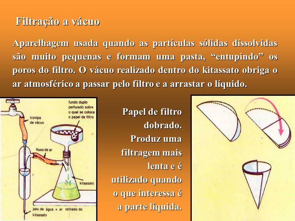 Filtração a vácuo Aparelhagem usada quando as partículas sólidas dissolvidas são muito pequenas e formam uma pasta, entupindo os poros do filtro. O vá