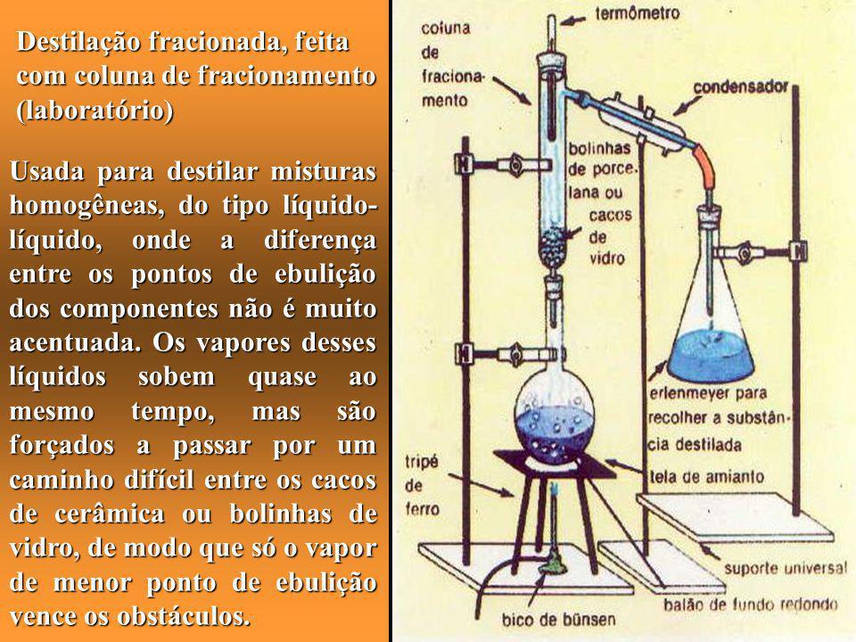 Destilação fracionada, feita com coluna de fracionamento (laboratório) Usada para destilar misturas homogêneas, do tipo líquido- líquido, onde a difer