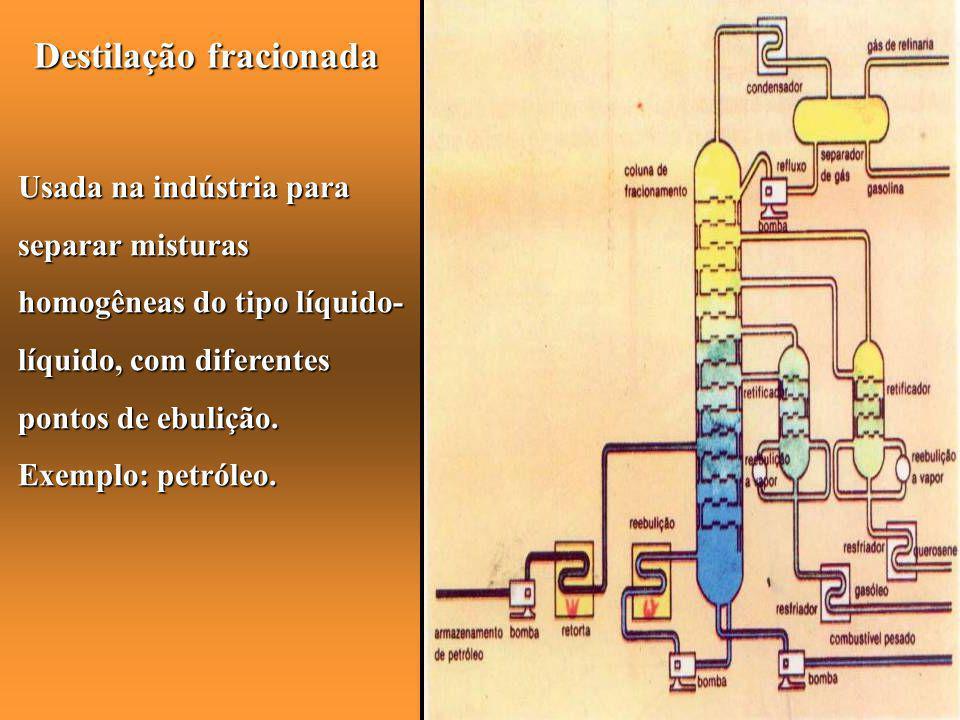 Destilação fracionada Usada na indústria para separar misturas homogêneas do tipo líquido- líquido, com diferentes pontos de ebulição. Exemplo: petról