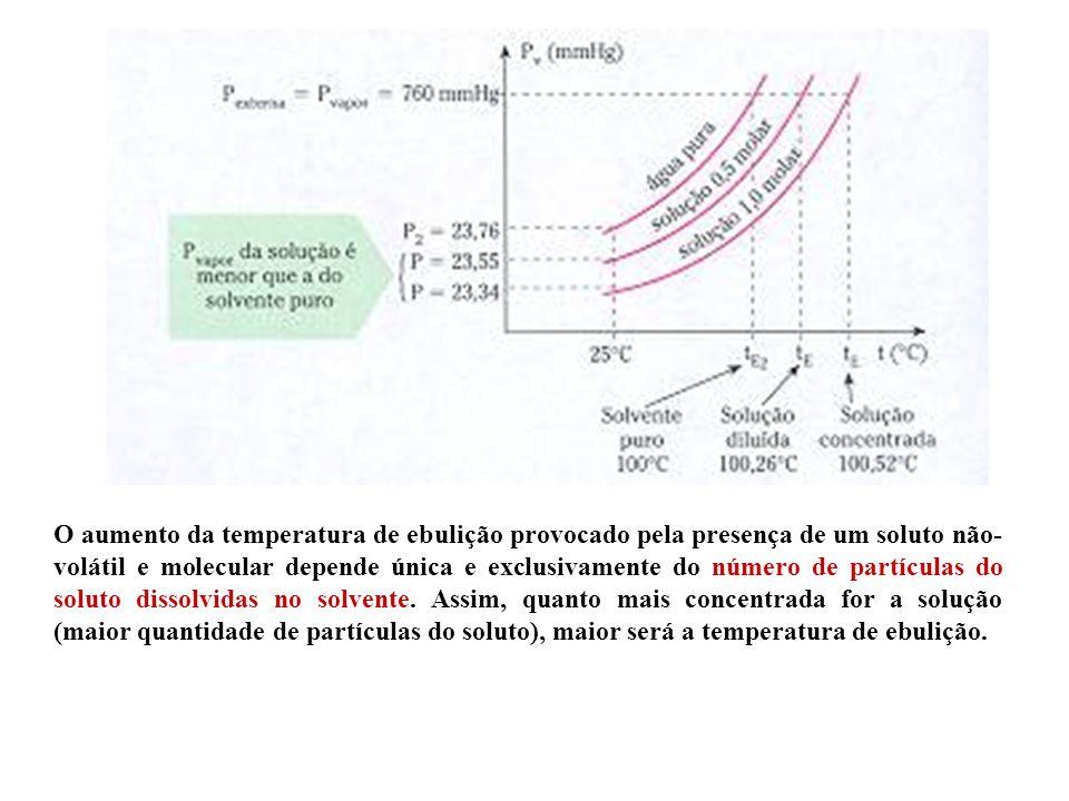 O aumento da temperatura de ebulição provocado pela presença de um soluto não- volátil e molecular depende única e exclusivamente do número de partícu