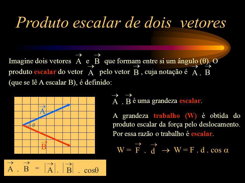 Produto escalar de dois vetores Imagine dois vetores e que formam entre si um ângulo ( ). O produto escalar do vetor pelo vetor, cuja notação é (que s