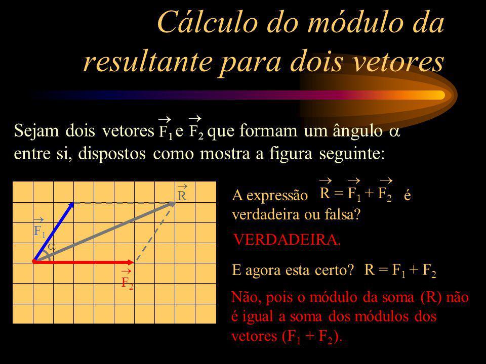 Cálculo do módulo da resultante para dois vetores F1F1 F2F2 Sejam dois vetores e que formam um ângulo entre si, dispostos como mostra a figura seguint