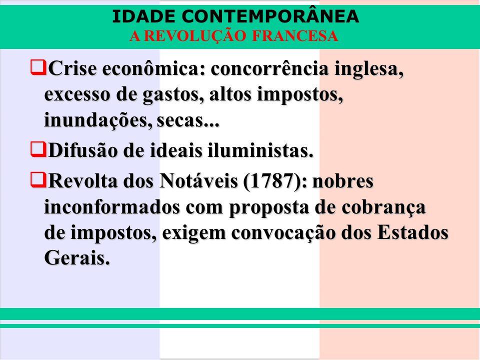 IDADE CONTEMPORÂNEA A REVOLUÇÃO FRANCESA Crise econômica: concorrência inglesa, excesso de gastos, altos impostos, inundações, secas... Crise econômic