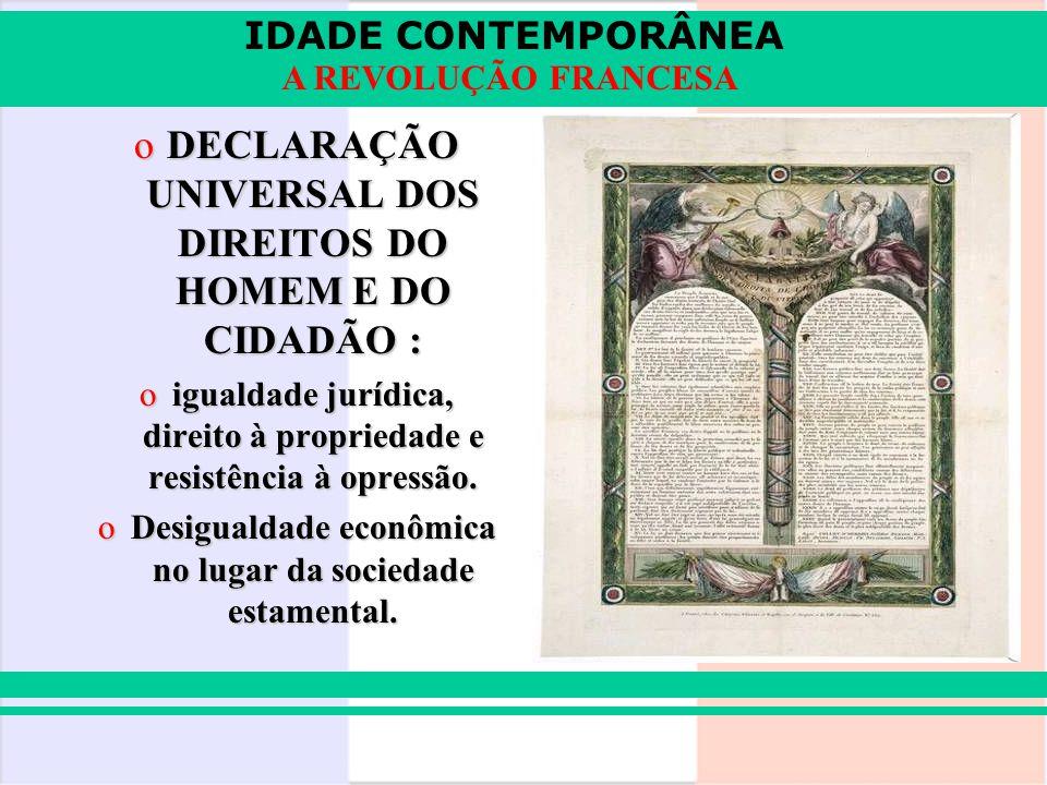 IDADE CONTEMPORÂNEA A REVOLUÇÃO FRANCESA oDECLARAÇÃO UNIVERSAL DOS DIREITOS DO HOMEM E DO CIDADÃO : oigualdade jurídica, direito à propriedade e resis