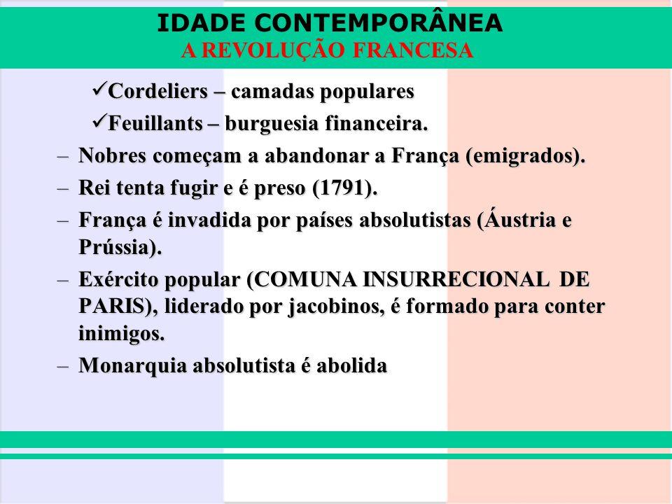 IDADE CONTEMPORÂNEA A REVOLUÇÃO FRANCESA Cordeliers – camadas populares Cordeliers – camadas populares Feuillants – burguesia financeira. Feuillants –