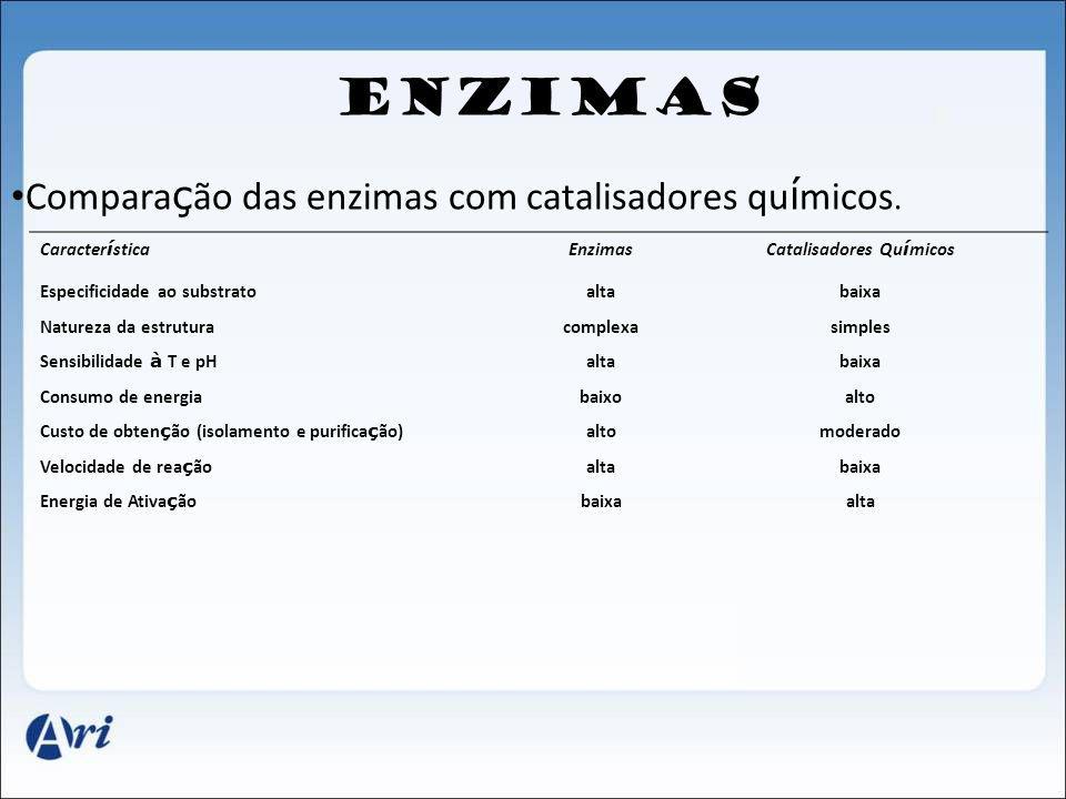 ENZIMAS Compara ç ão das enzimas com catalisadores qu í micos. Caracter í sticaEnzimasCatalisadores Qu í micos Especificidade ao substratoaltabaixa Na