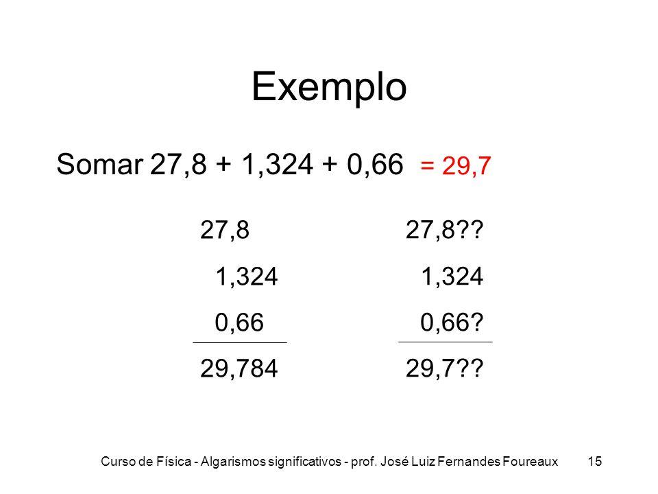 Curso de Física - Algarismos significativos - prof. José Luiz Fernandes Foureaux15 Exemplo Somar 27,8 + 1,324 + 0,66 27,8?? 1,324 0,66? 29,7?? 27,8 1,