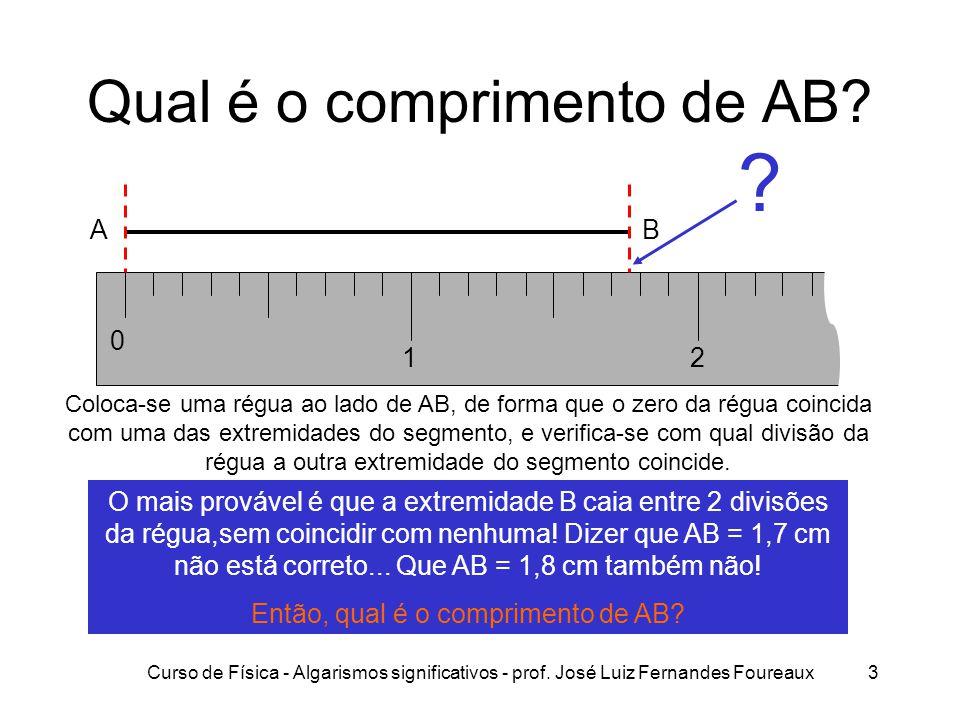 Curso de Física - Algarismos significativos - prof. José Luiz Fernandes Foureaux3 Qual é o comprimento de AB? AB 0 12 ? Coloca-se uma régua ao lado de