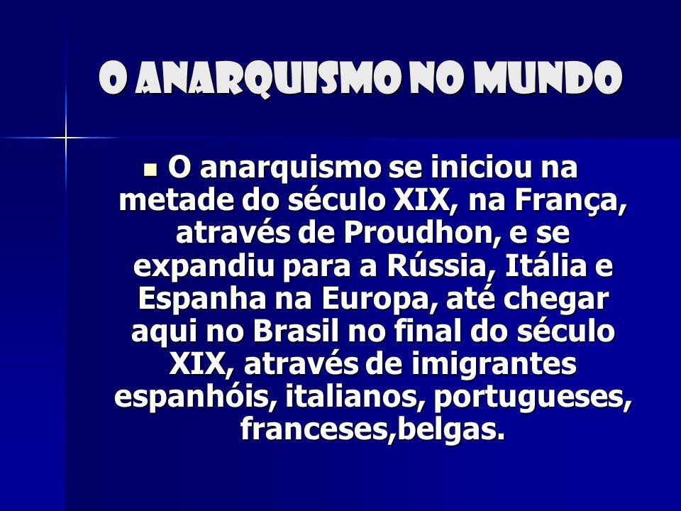 O anarquismo no mundo O anarquismo se iniciou na metade do século XIX, na França, através de Proudhon, e se expandiu para a Rússia, Itália e Espanha n