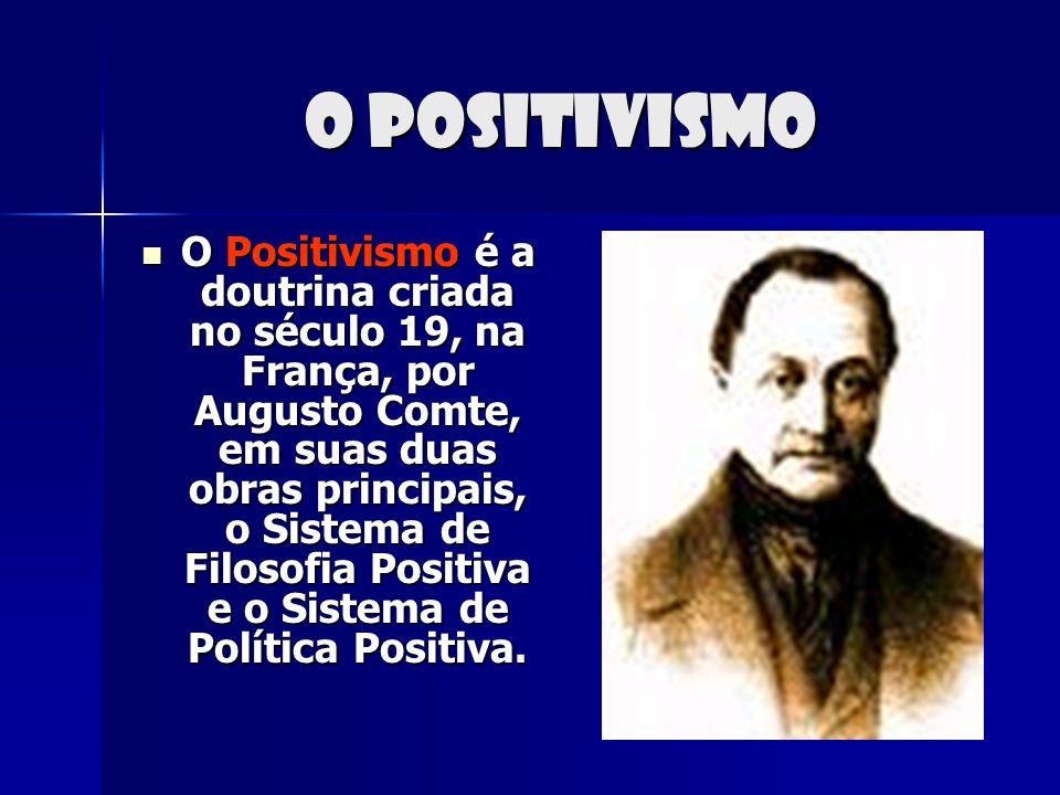 O positivismo O Positivismo é a doutrina criada no século 19, na França, por Augusto Comte, em suas duas obras principais, o Sistema de Filosofia Posi
