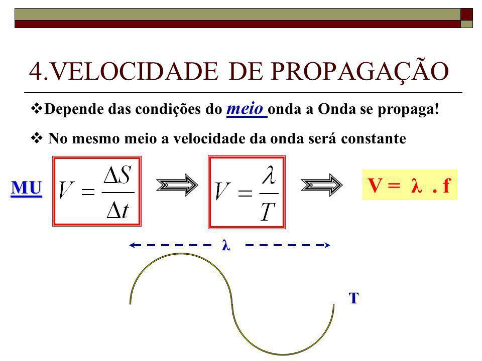 4. PERÍODO E FREQUÊNCIA PERÍODO (T): tempo de uma oscilação completa; FREQUÊNCIA (f): número de oscilações completas por segundo (Hz);