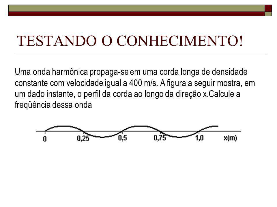 Depende das condições do meio onda a Onda se propaga! No mesmo meio a velocidade da onda será constante V = λ. f 4.VELOCIDADE DE PROPAGAÇÃO MU λ T