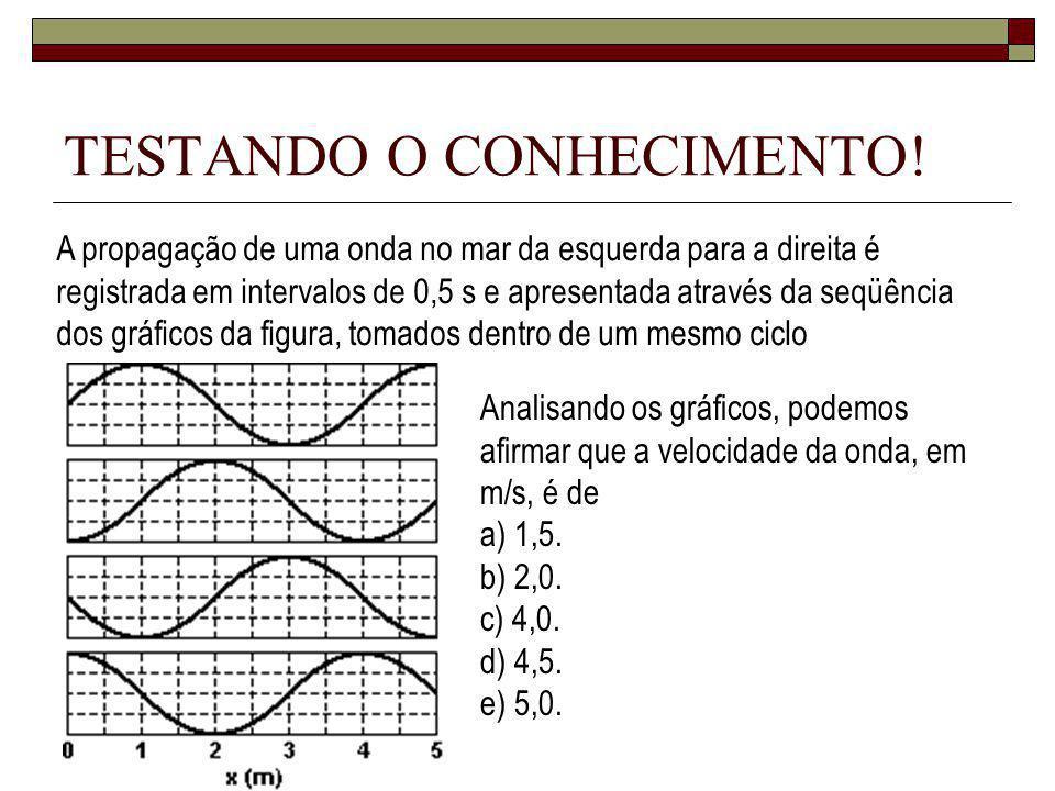 TESTANDO O CONHECIMENTO! Uma onda harmônica propaga-se em uma corda longa de densidade constante com velocidade igual a 400 m/s. A figura a seguir mos