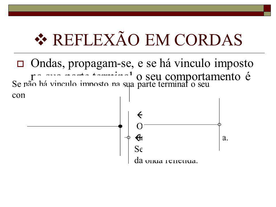 1. REFLEXÃO Na reflexão, a onda mantém suas características. Velocidade(v), Comprimento de Onda(λ) e a Frequência(f), se mantém constante.