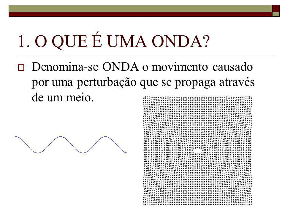 Depende das condições do meio onda a Onda se propaga.
