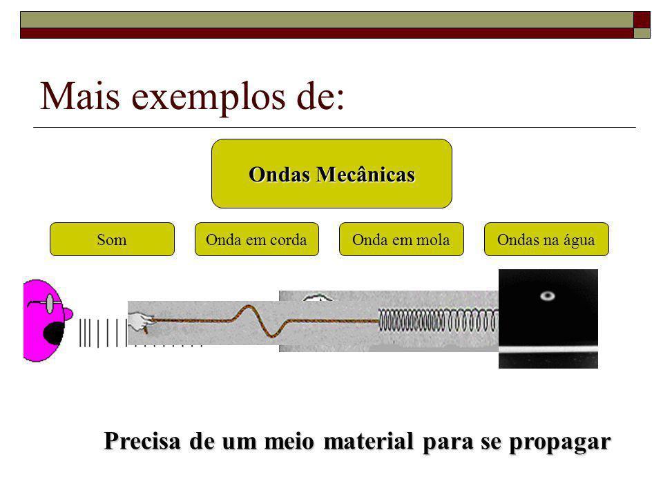 2. CLASSIFICAÇÃO DAS ONDAS 2.1. QUANTO À NATUREZA Mecânicas Eletromagnéticas Precisa de um Meio Material para propagar –se. Não precisa de um Meio Mat