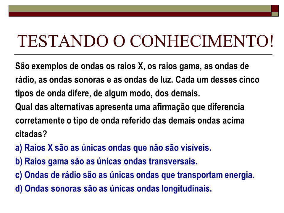 CLASSIFICAÇÃO DAS ONDAS 2.3 QUANTO À DIREÇÃO DE PROPAGAÇÃO 1) UNIDIMENSIONAIS 2) BIDIMENSIONAIS 3) TRIDIMENSIONAIS
