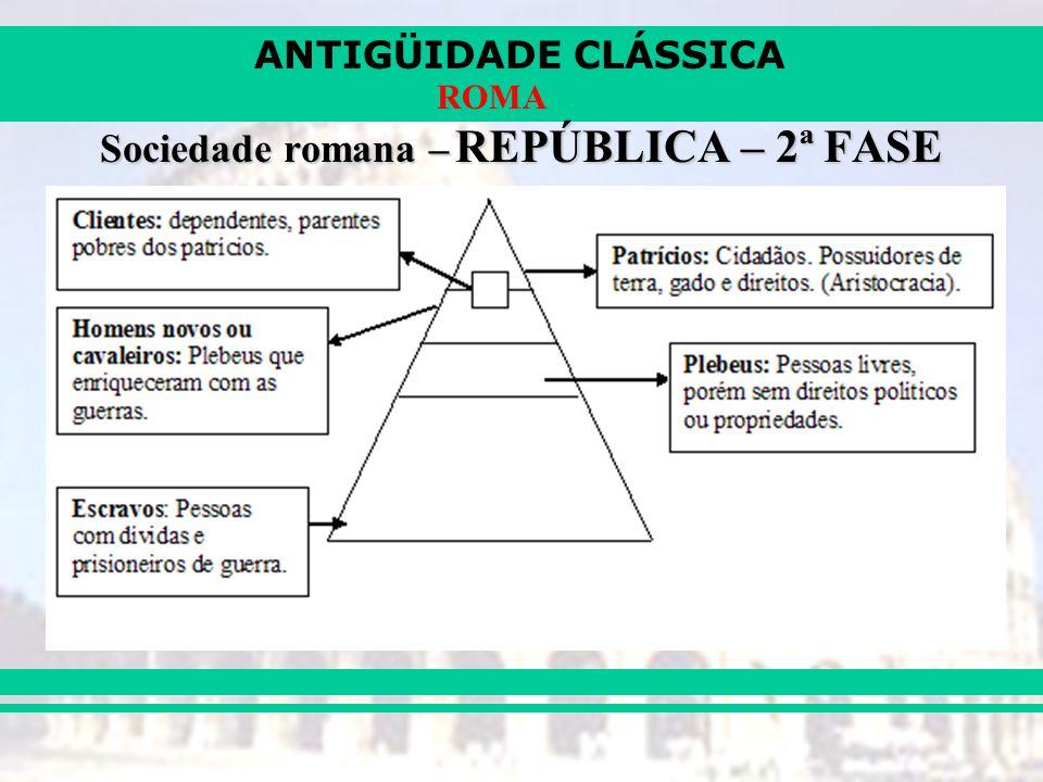 ANTIGÜIDADE CLÁSSICA ROMA Sociedade romana – REPÚBLICA – 2ª FASE