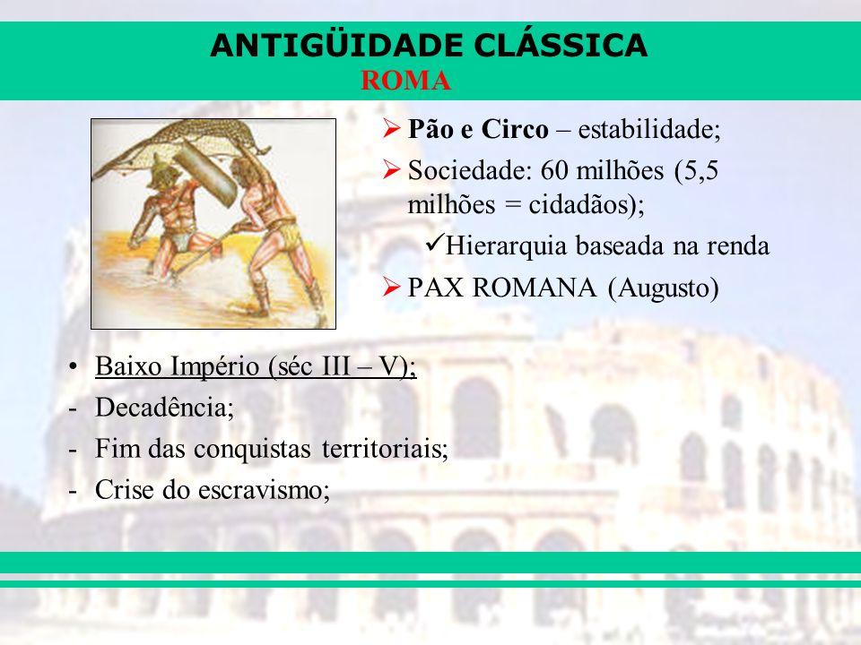 ANTIGÜIDADE CLÁSSICA ROMA Pão e Circo – estabilidade; Sociedade: 60 milhões (5,5 milhões = cidadãos); Hierarquia baseada na renda PAX ROMANA (Augusto)