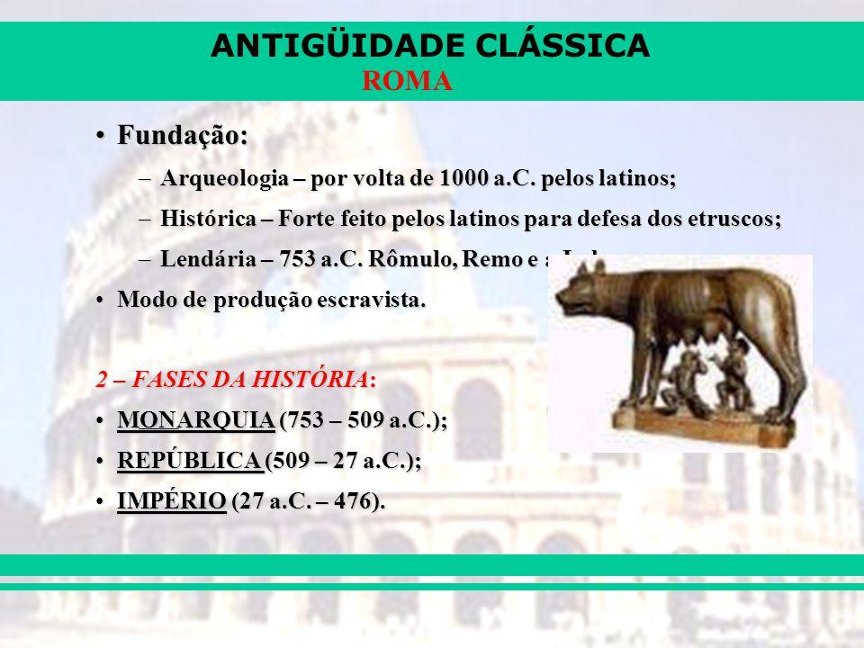 ANTIGÜIDADE CLÁSSICA ROMA Fundação:Fundação: –Arqueologia – por volta de 1000 a.C. pelos latinos; –Histórica – Forte feito pelos latinos para defesa d