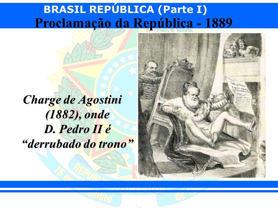 BRASIL REPÚBLICA (Parte I) Proclamação da República - 1889 Charge de Agostini (1882), onde D. Pedro II é derrubado do trono