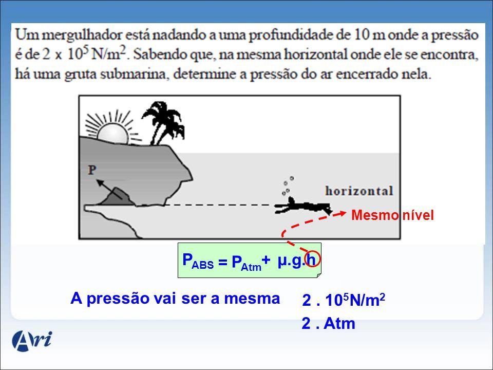 A pressão vai ser a mesma 2. 10 5 N/m 2 = + μ.g.h P Atm P ABS Mesmo nível 2. Atm