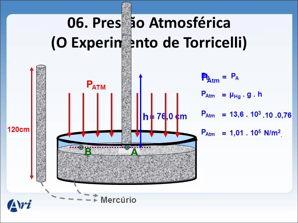 06. Pressão Atmosférica (O Experimento de Torricelli) Mercúrio 120cm h = 76,0 cm A B PAPA = P ATM PBPB P Atm = μ Hg. g. h = P Atm 13,6. 10 3.10.0,76 =