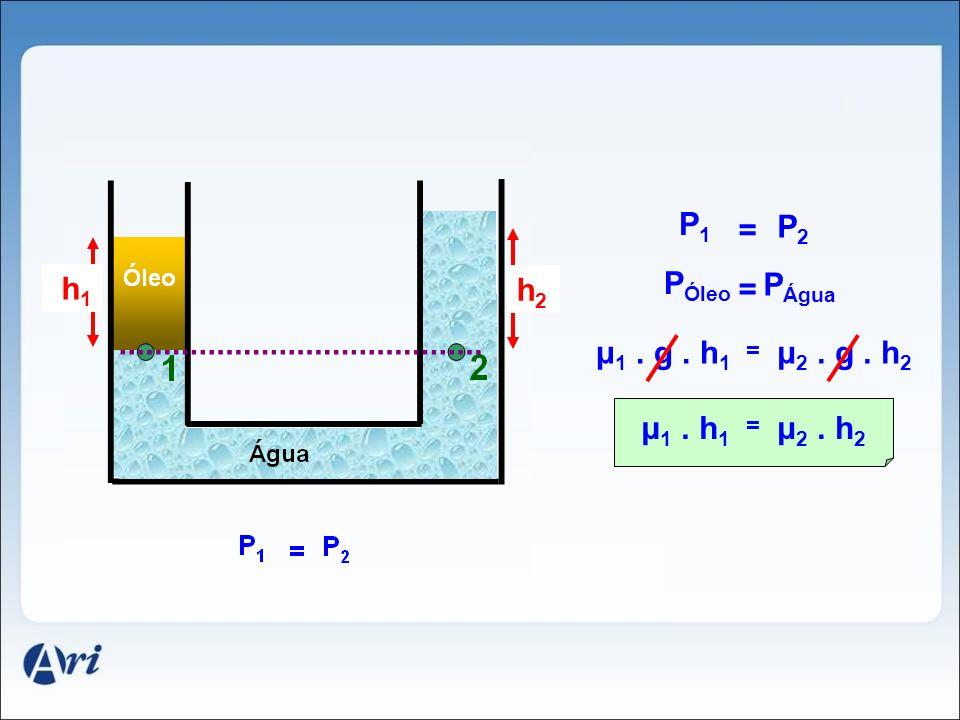 = P1P1 P2P2 = P Óleo P Água = μ 2. g. h 2 μ 1. g. h 1 = μ 2. h 2 μ 1. h 1 h1h1 h2h2