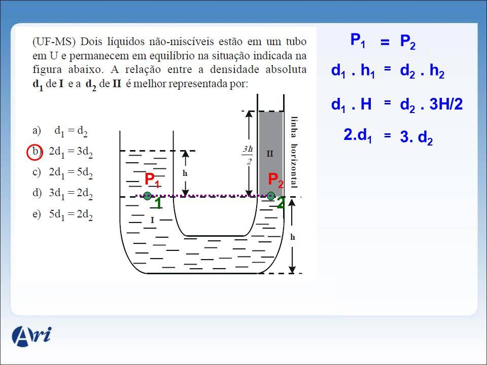 = P1P1 P2P2 = d 2. h 2 d 1. h 1 = d 2. 3H/2d 1. H 1 2 P1P1 P2P2 = 3. d 2 2.d 1