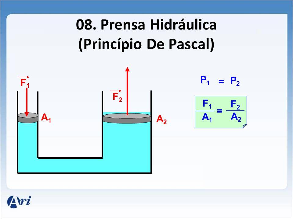 08. Prensa Hidráulica (Princípio De Pascal) A1A1 A2A2 F1F1 F2F2 = P1P1 P2P2 F1F1 A1A1 = F2F2 A2A2